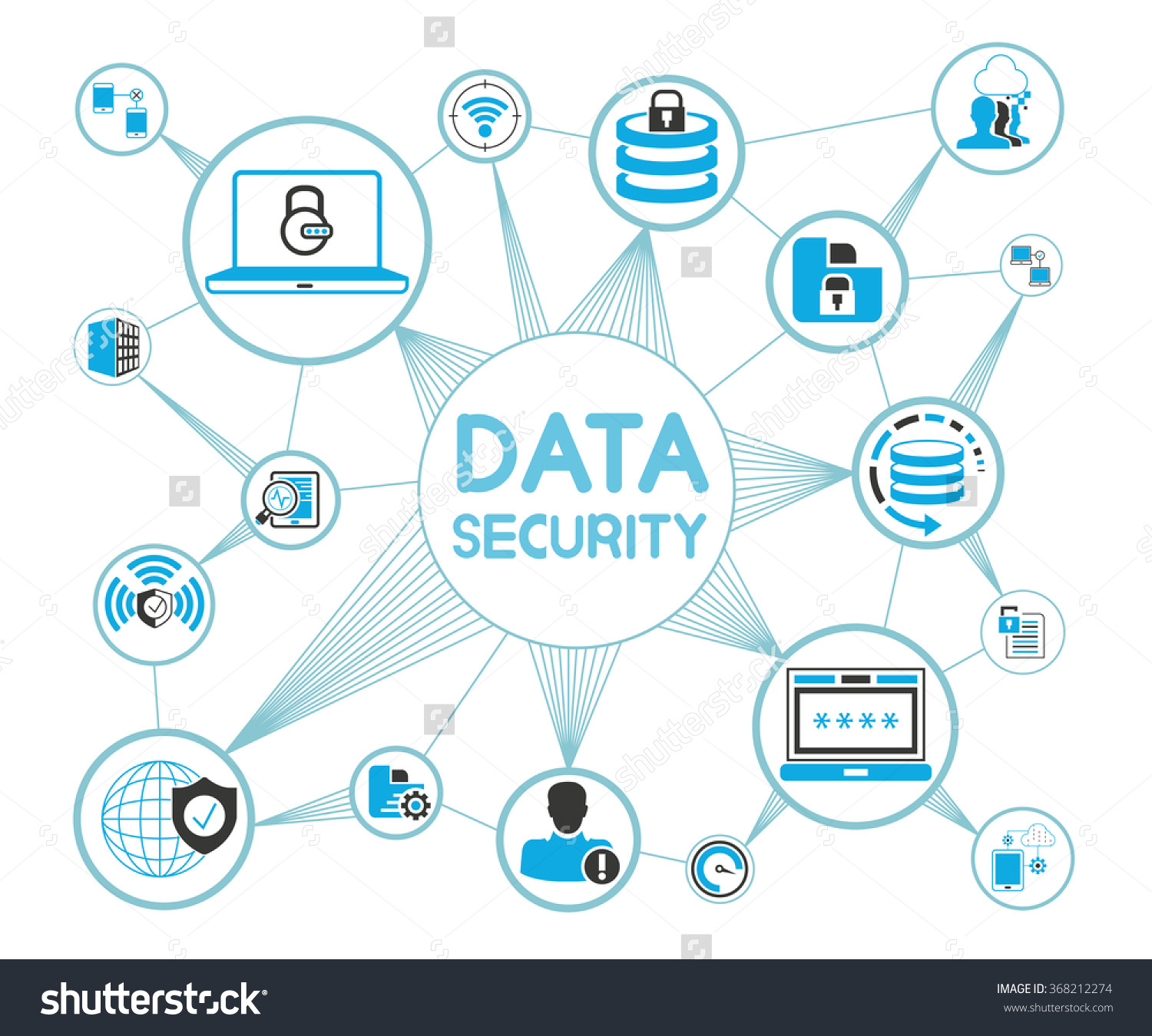 Document Data Security Accuimage New Test Threats Cyber